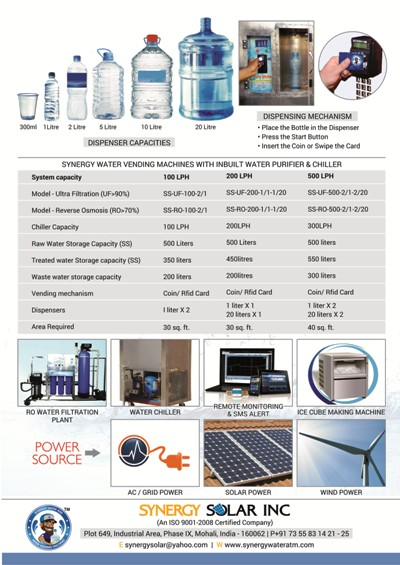 Synergy Solar Water Wvm/Atm